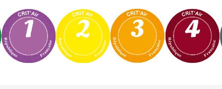 certificat qualité de l'air